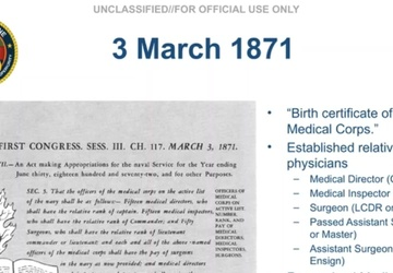 Anatomy of a Birthday: The Sesquicentennial of the Medical Corps