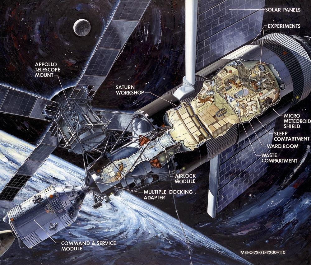 Skylab Illustration