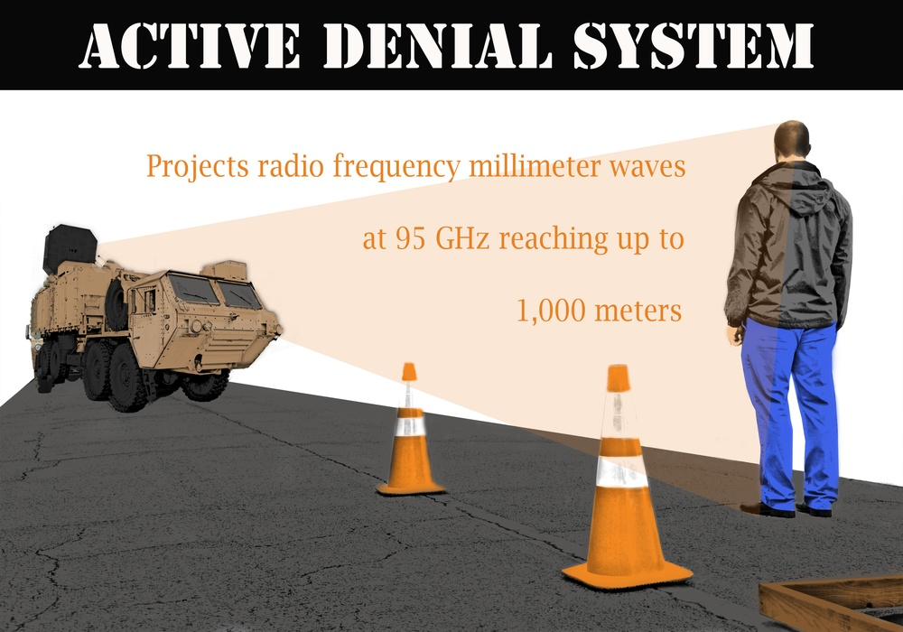 Non-lethal weapons capability demonstrated on MacDill