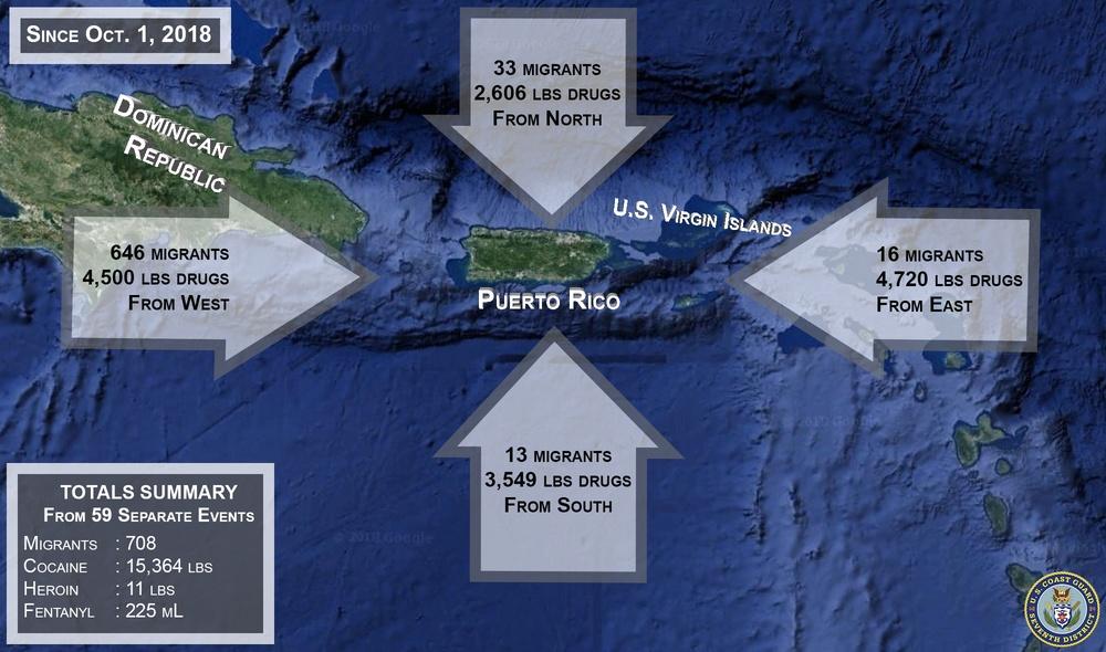 Coast Guard, partner agencies law enforcement activity surrounding Puerto Rico