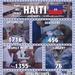 Comfort Visits Haiti