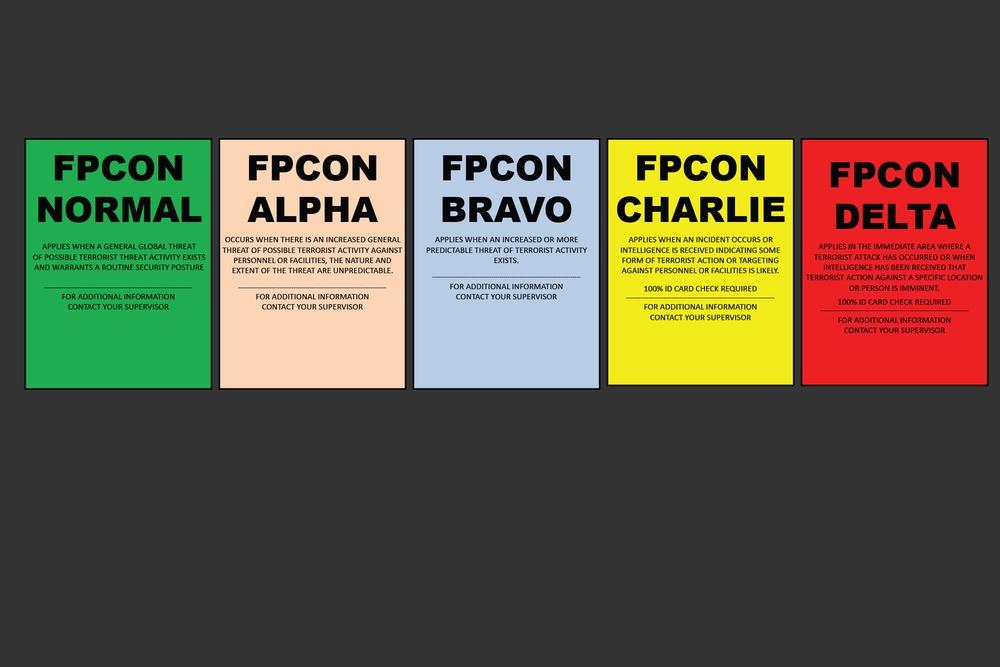 Understanding FPCON status