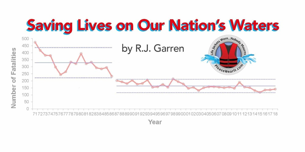 Saving Lives on Our Nation's Waterways