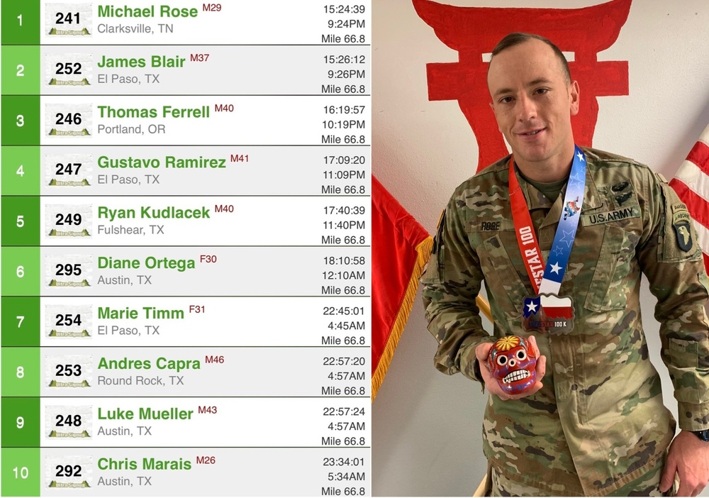 Fort Campbell Soldier wins the Lone Star 100