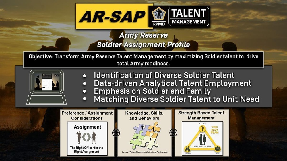 Army HRC rolls out talent management platform for Army Reserve Active Guard and Reserve officers