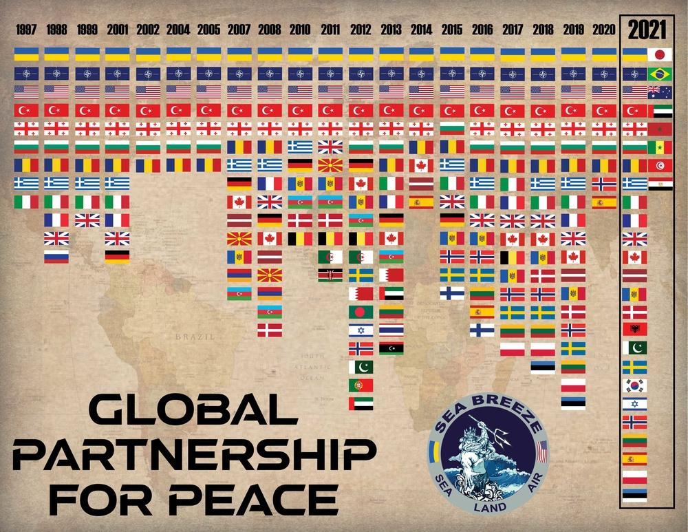U.S. Sixth Fleet announces Sea Breeze 2021 participation