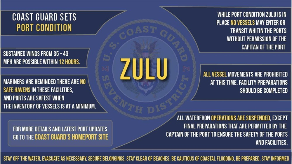 Coast Guard sets Port Condition Zulu