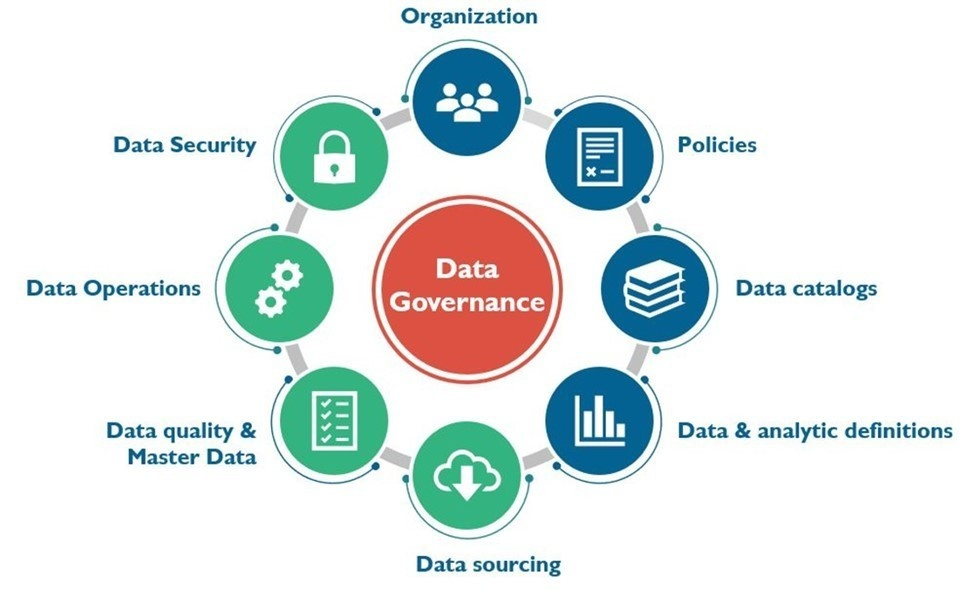 AMCOM Data, Analytics Strategy outlines path to become data-fluent organization